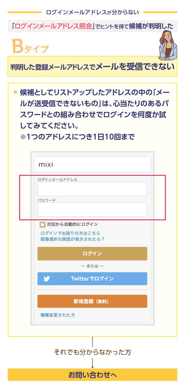 送受信のできないメールアドレス と、心当たりのあるパスワードを組み合わせて、ログインをお試しください。(1つのアドレスにつき、1日10回まで試せます)   それでも ログイン できなかったら、お問い合わせください。