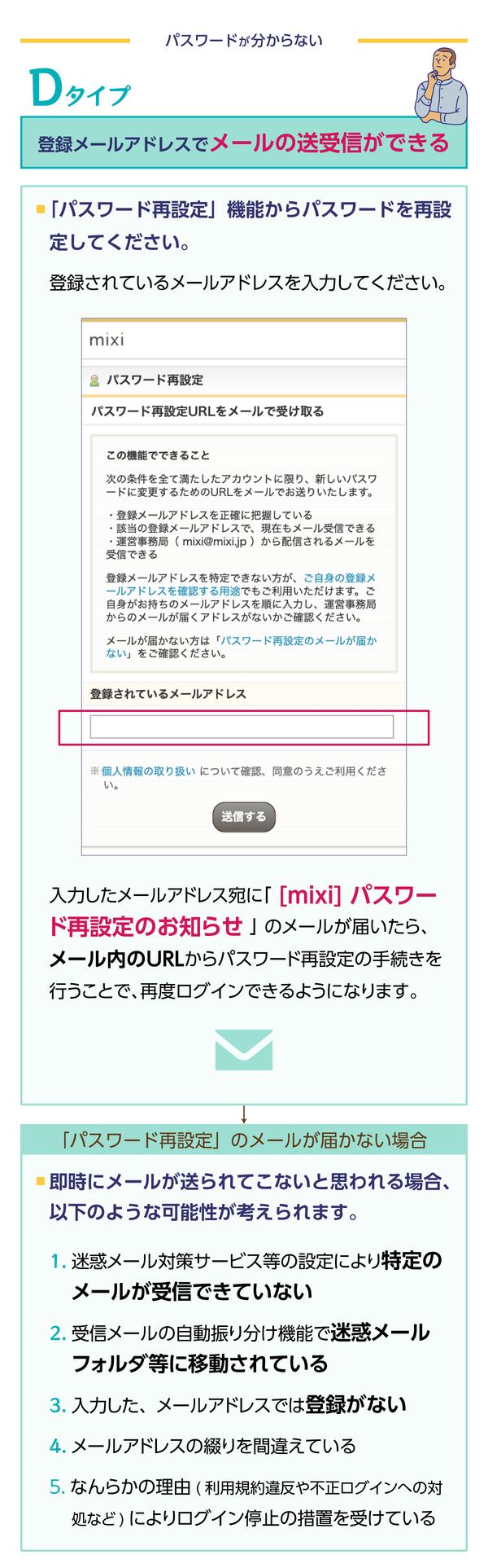 「パスワード再設定」 機能を使って、パスワードを再設定してください。   入力したアドレス宛てに 「パスワード再設定のお知らせ」 のメールが届いたら、メールの案内に従って パスワード再設定 の手続きを行うことで、再びログインできるようになります。   もし 「パスワード再設定のお知らせ」 のメールが届かないときは、次のようなことが考えられます。   1. 迷惑メール対策サービス などでの設定により、特定のメールが受信できていない   2. 受信したメールの 自動振り分け機能 により、迷惑メール のフォルダなどに移されている   3. 入力した メールアドレス では、アカウントは登録されていない   4. メールアドレスの つづり を間違えている   5. 何らかの理由により、ログイン停止の措置を受けている (例、利用規約違反 や 不正ログインへの対処 など)