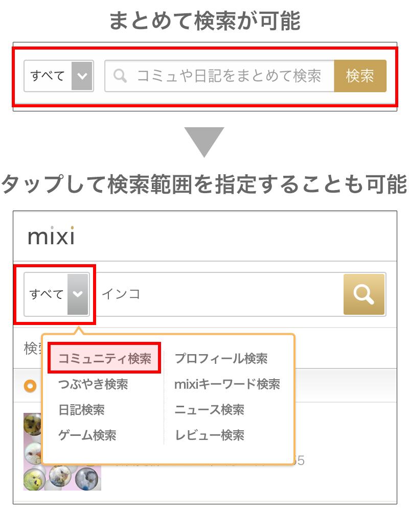 まとめて検索することができる検索フォームには、対象のコンテンツを指定するメニューもあります